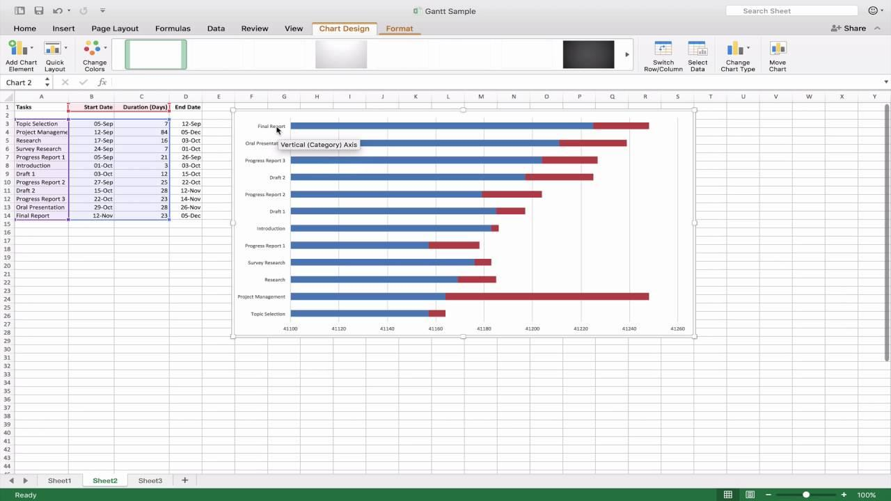 Create Gantt Chart In Excel Template