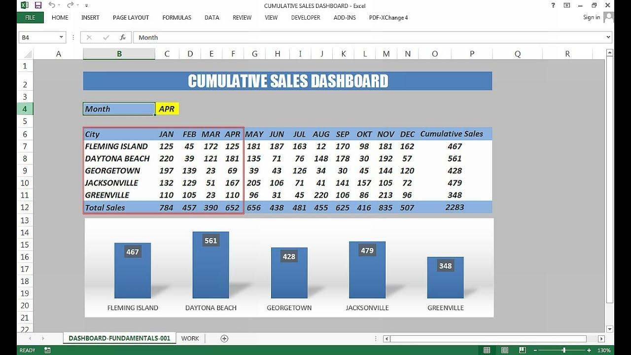 Creating Excel Dashboards Templates
