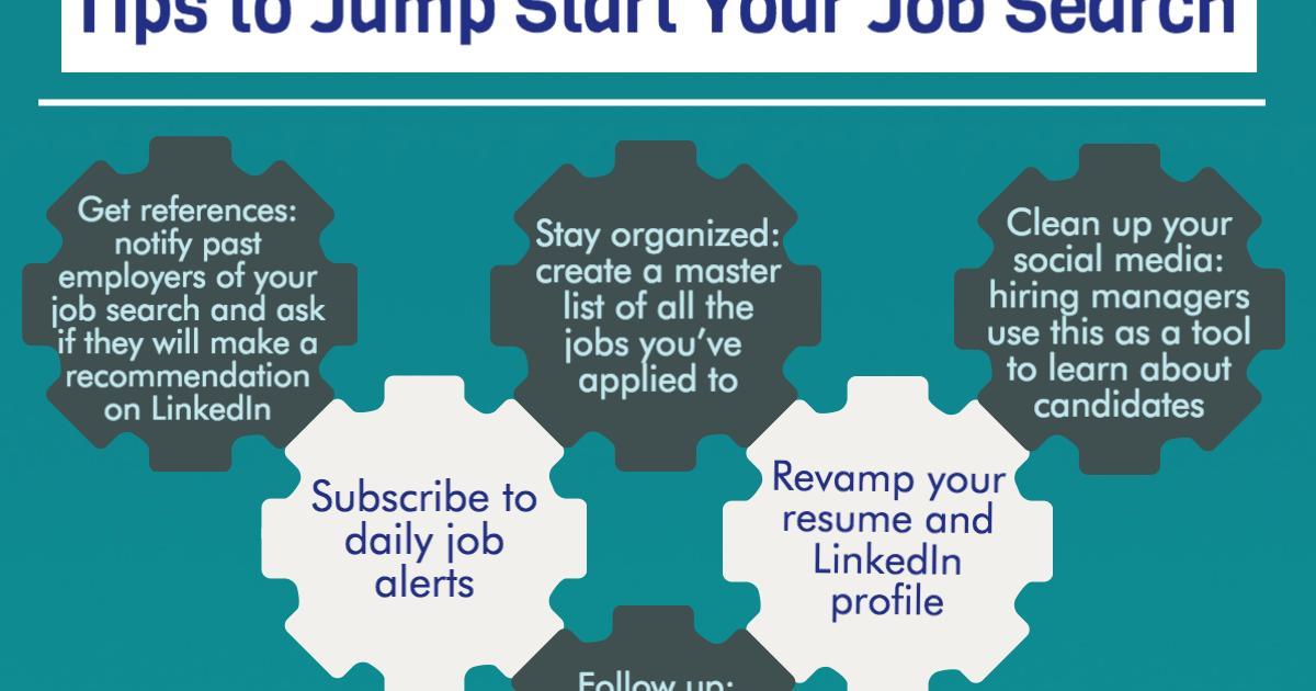 Creative Job Postings Templates