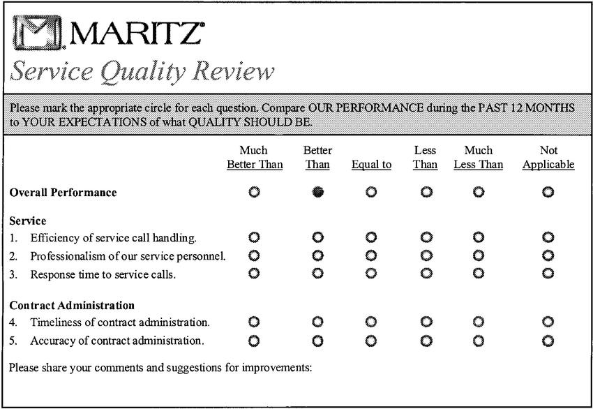 Customer Satisfaction Survey Questions Sample