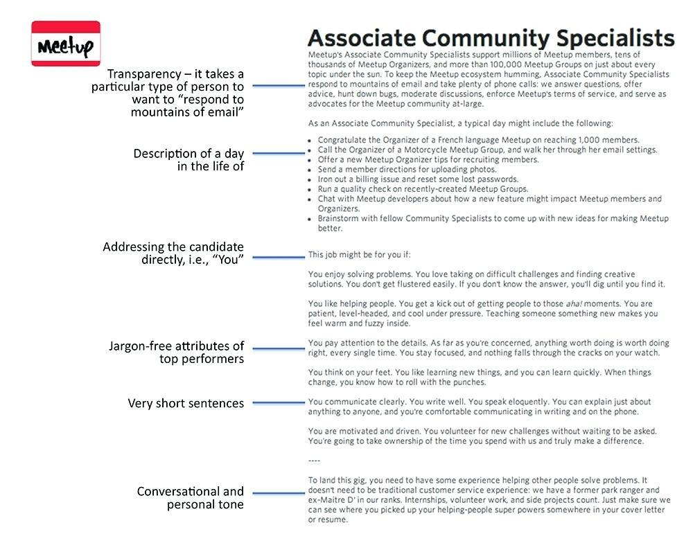 Customer Service Advisor Cv Templates