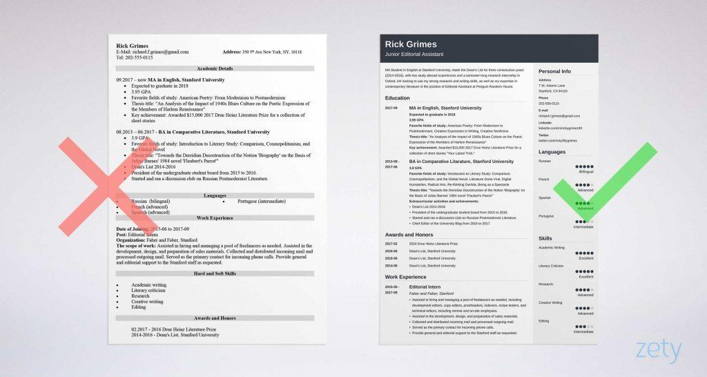 Cv Template For Retail No Experience