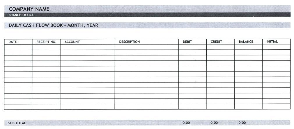 Daily Expense Report Template