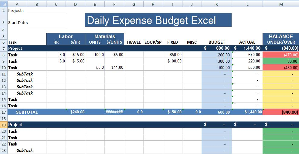 Daily Expense Template Excel