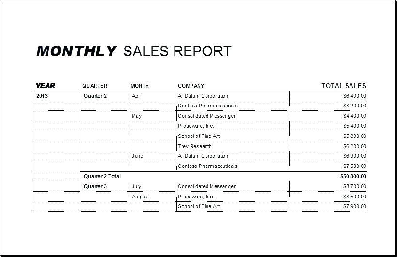 Daily Sales Dashboard Template