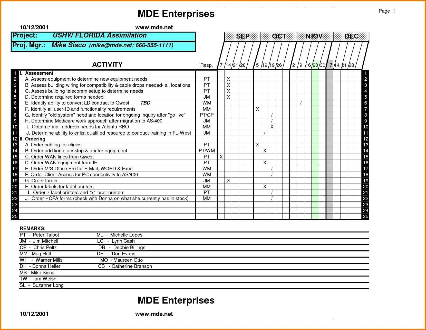 Daily Sales Report Template Excel