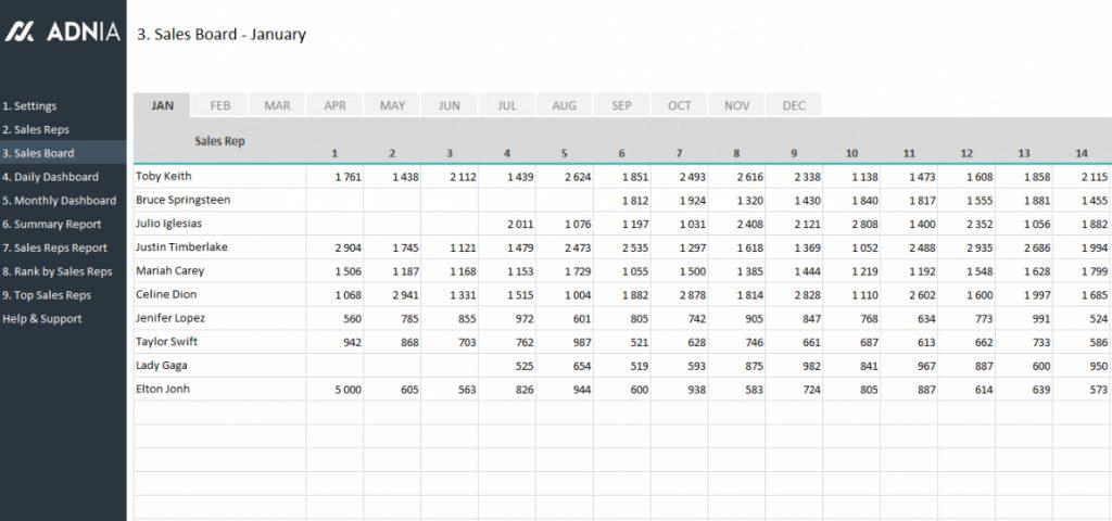 Daily Sales Tracking Spreadsheet Template