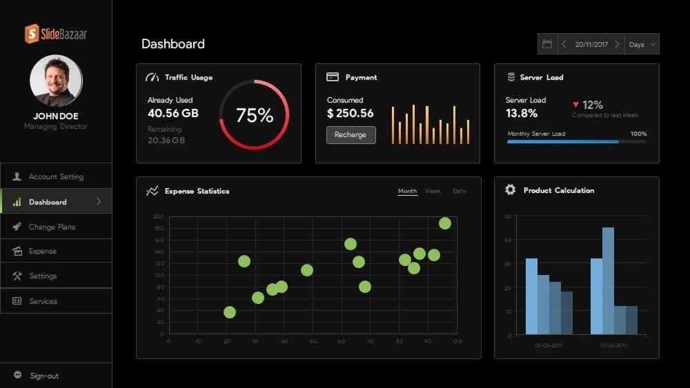 Dashboard Powerpoint Template Free