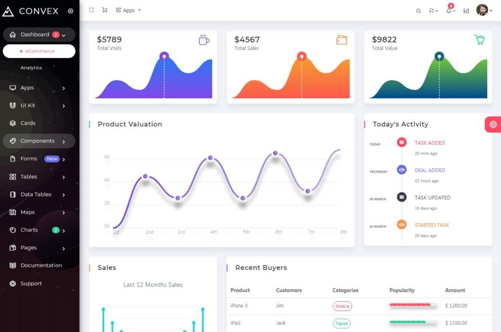 Dashboard Templates Bootstrap 4