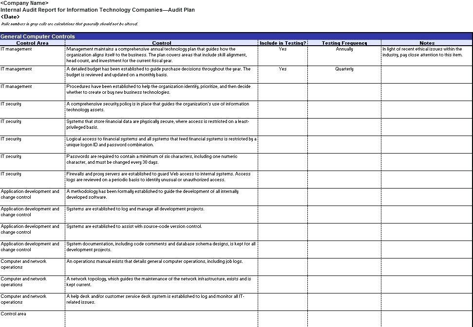 Data Audit Policy Template