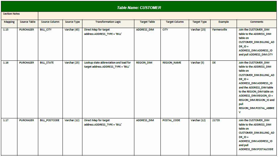 Data Mapping Document Template Excel