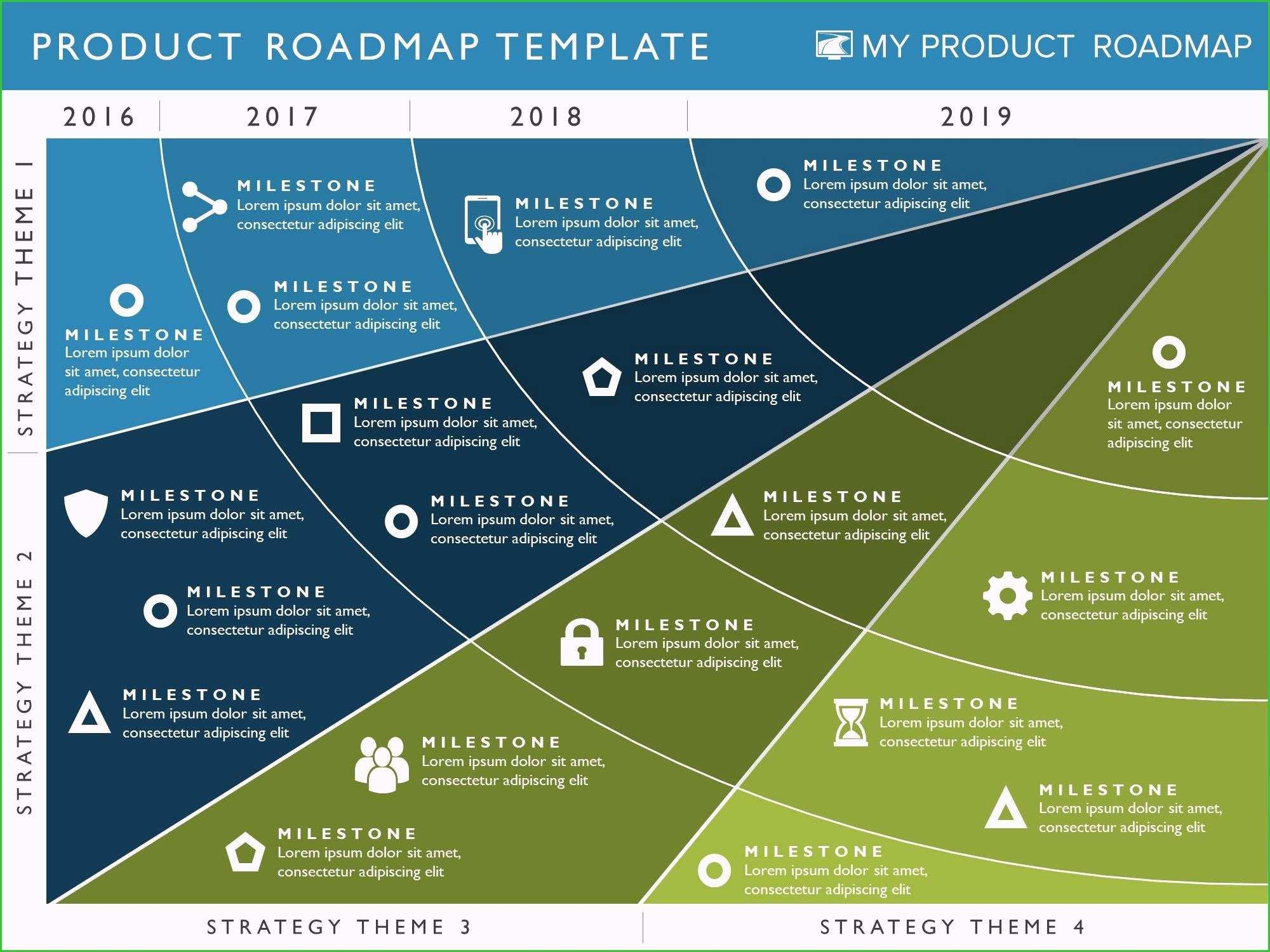 Data Strategy Roadmap Template