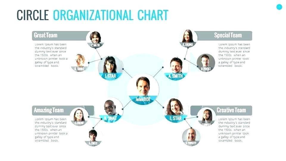 Department Organization Chart Template