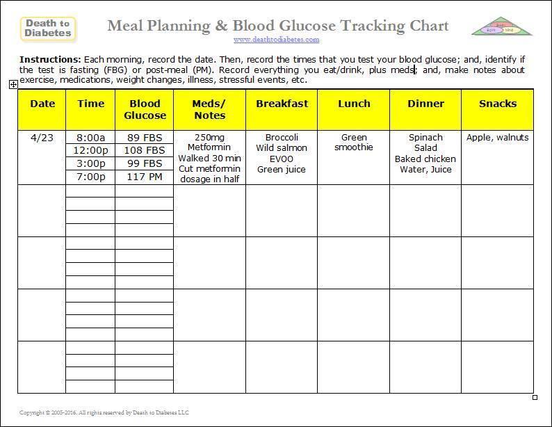 Diabetic Chart Template