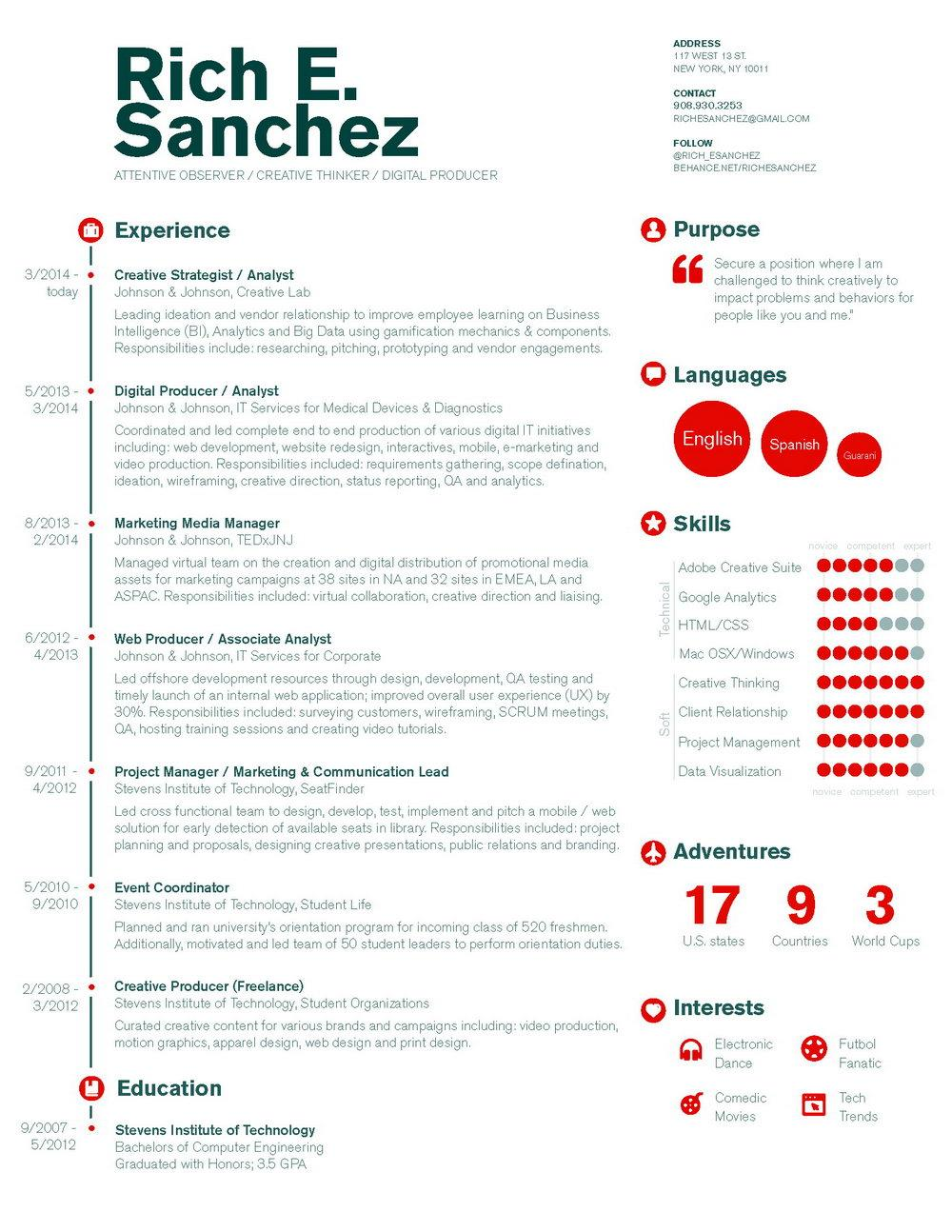Digital Marketing Cv Template Download
