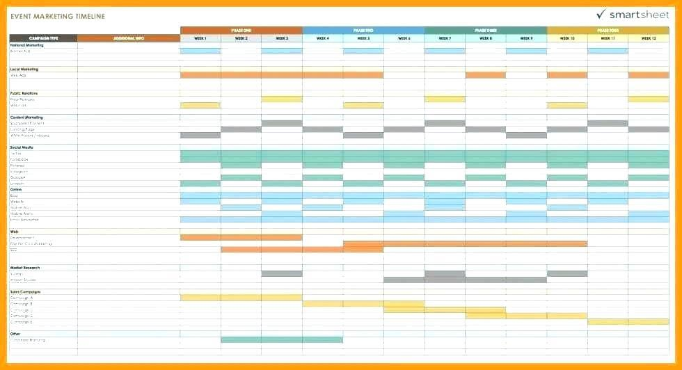 Digital Marketing Timeline Template