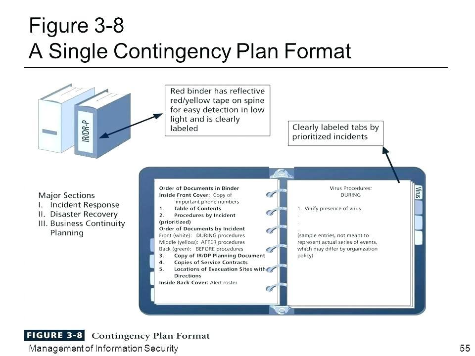Disaster Recovery Test Plan Template Free