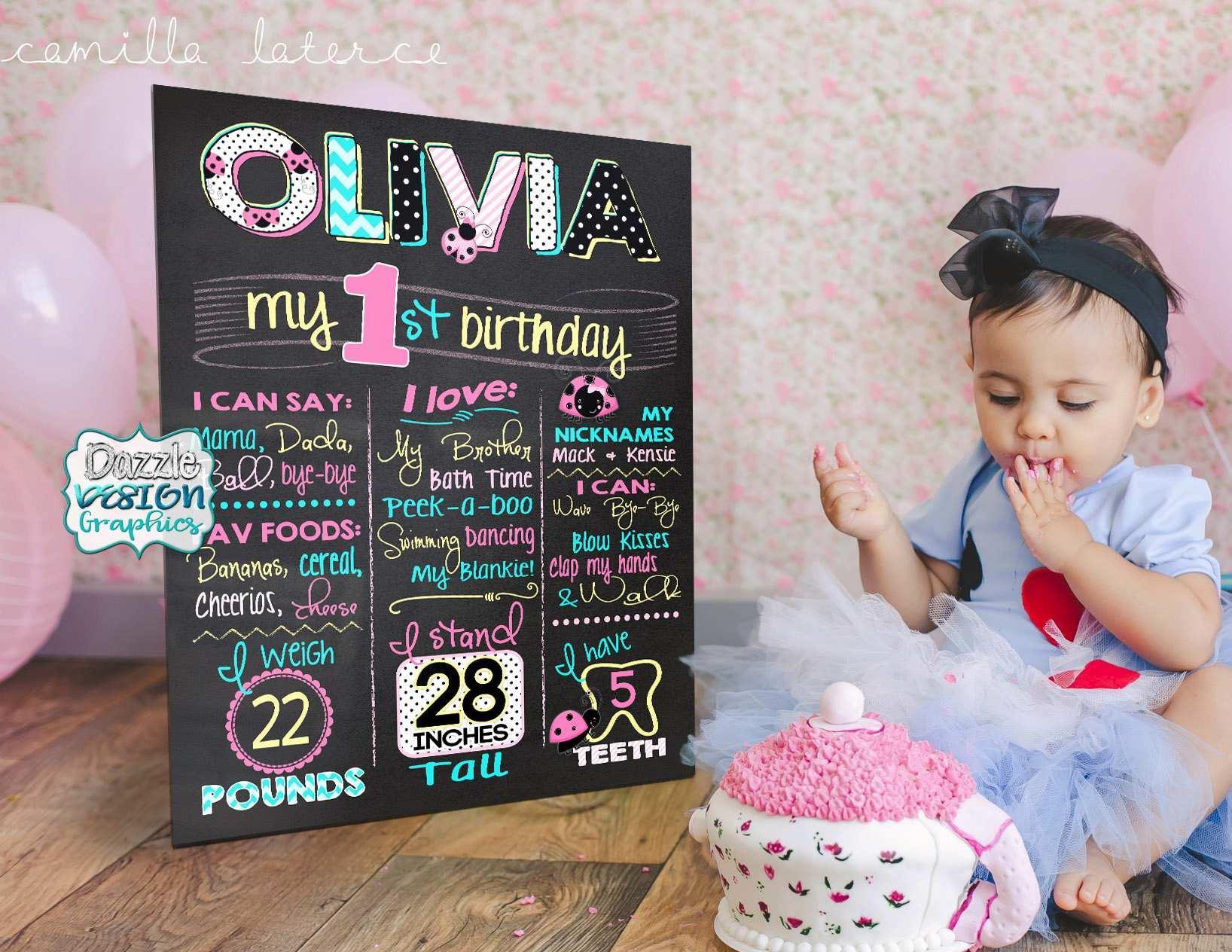 Diy First Birthday Chalkboard Poster Template