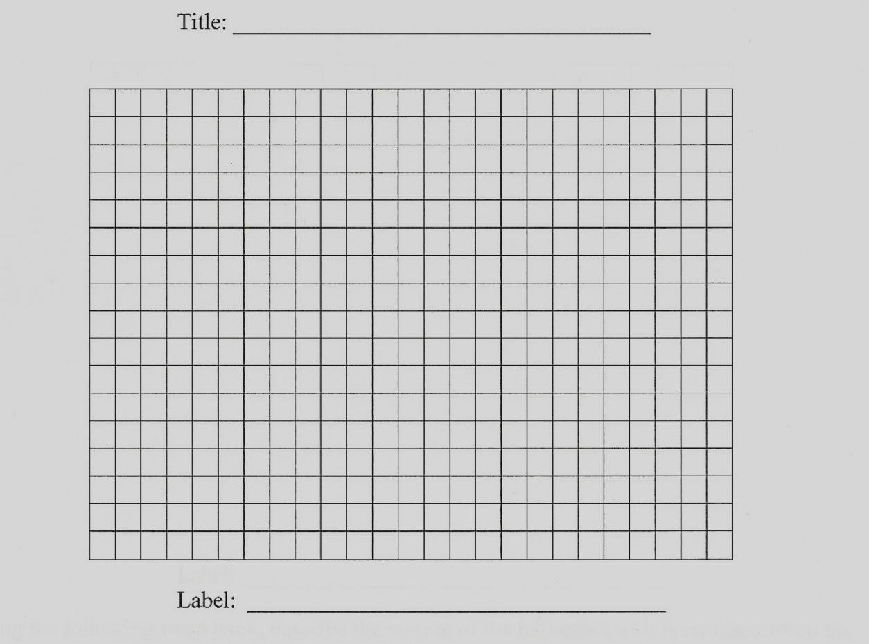 Double Bar Graph Templates