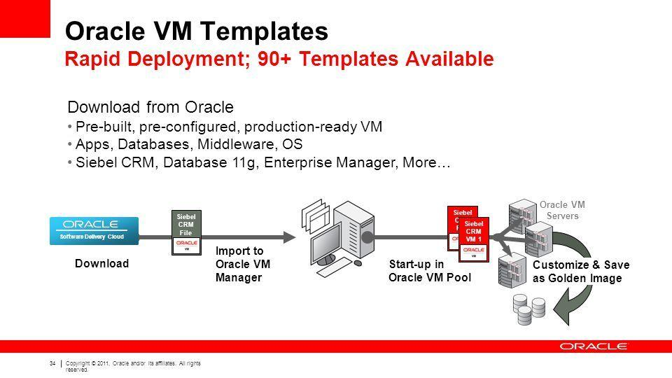 Download Oracle Linux Vm Template