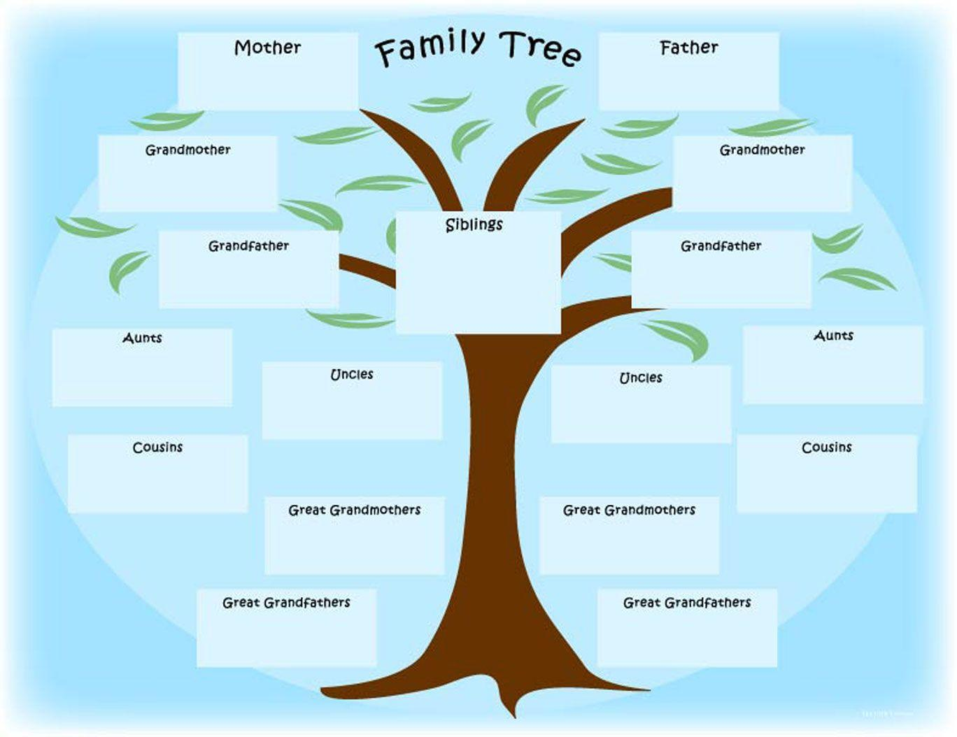 Downloadable Family Tree Template For Kids