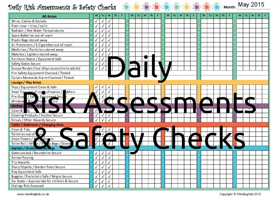 Early Years Risk Assessments Templates