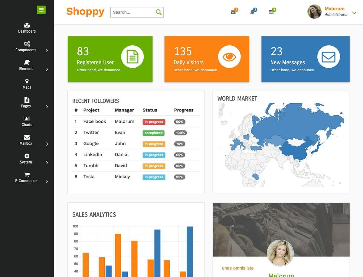 Ecommerce Admin Dashboard Template