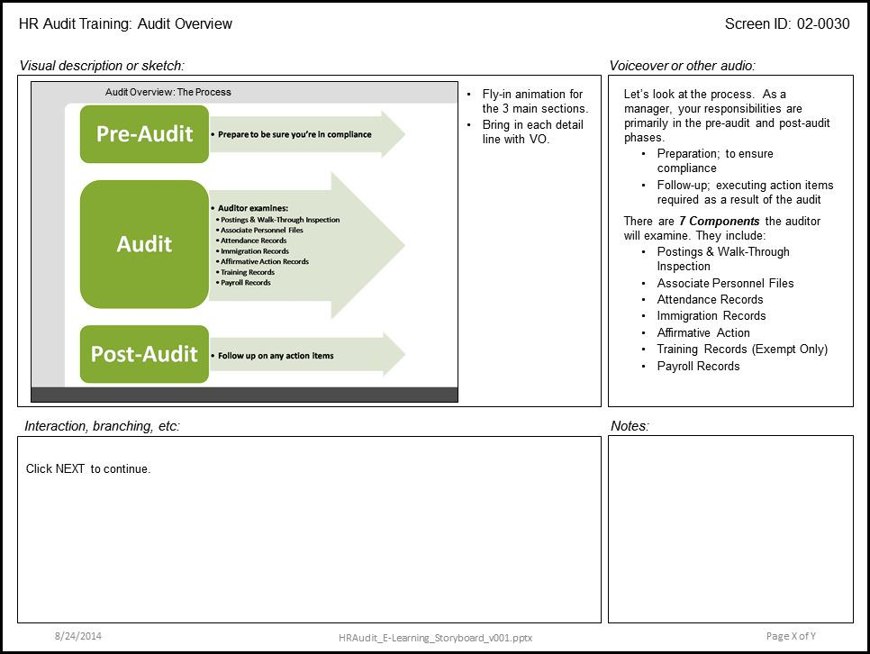 Elearning Storyboard Template Ppt