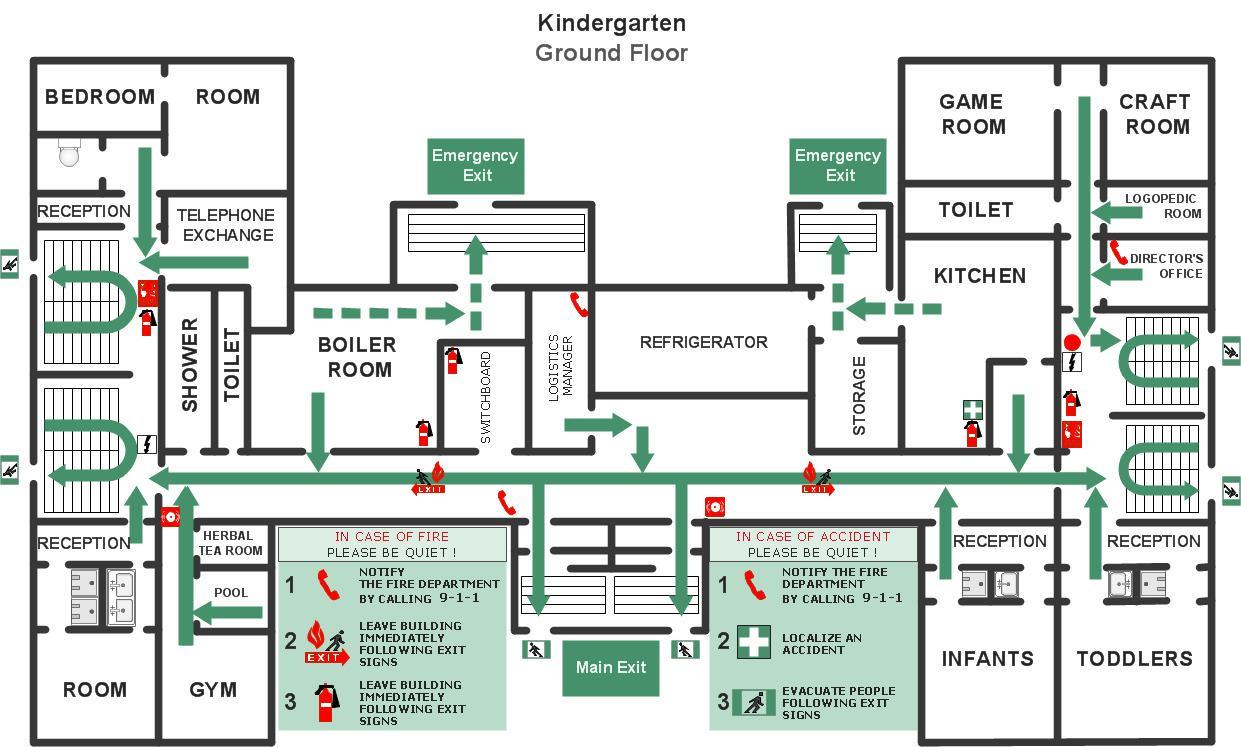Emergency Evacuation Floor Plan Template