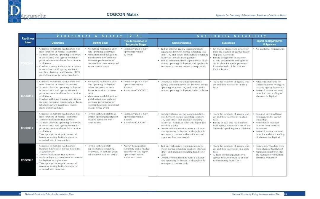 Emergency Preparedness Communication Plan Template