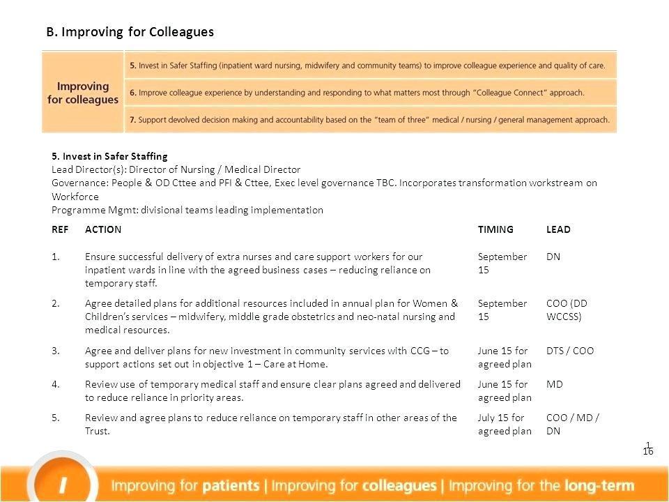 Emergency Preparedness Plan Example