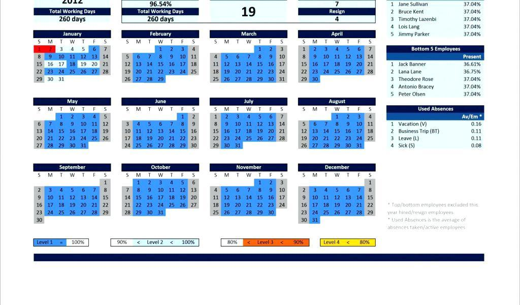 Employee Annual Vacation Planner Template