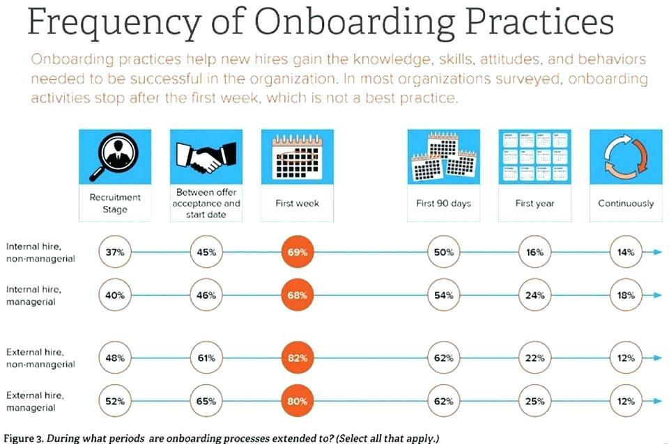 Employee Onboarding Handbook Template