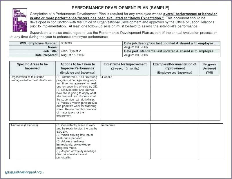 Employee Performance Dashboard Excel Template