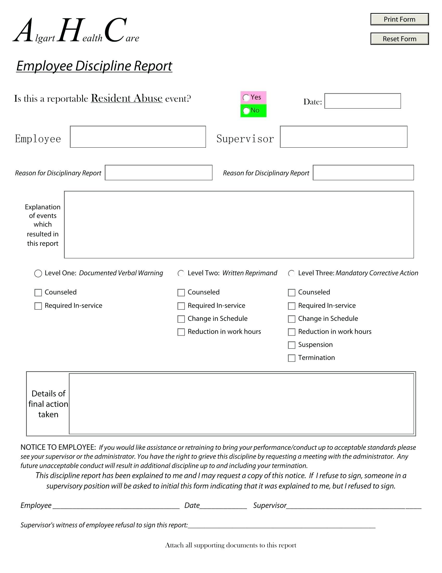 Employee Termination Report Template
