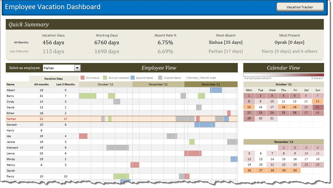 Employee Vacation Template Excel