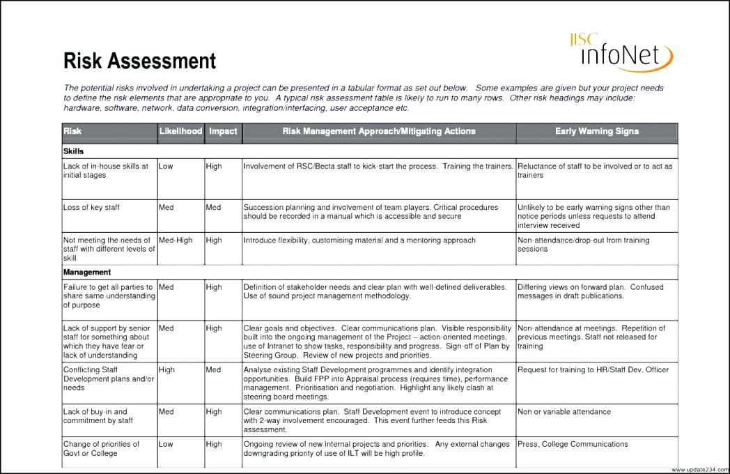Enterprise Wide Risk Assessment Template