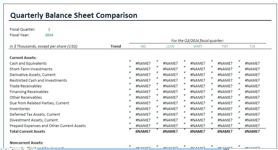 Example Balance Sheet And Income Statement Template