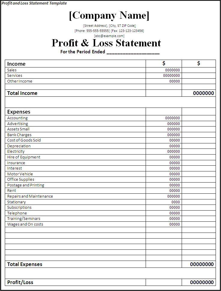 Example Of Quickbooks Profit And Loss Statement