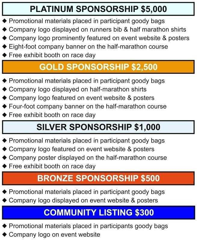 Example Sponsorship Proposal Package