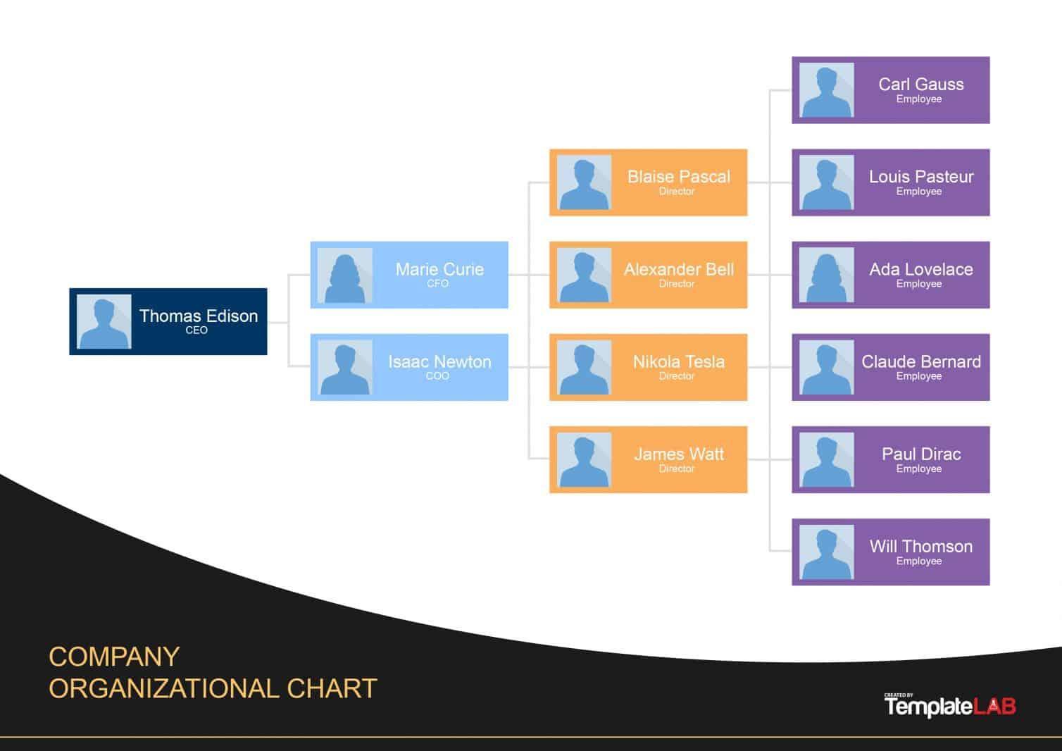 Excel 2007 Organizational Chart Template