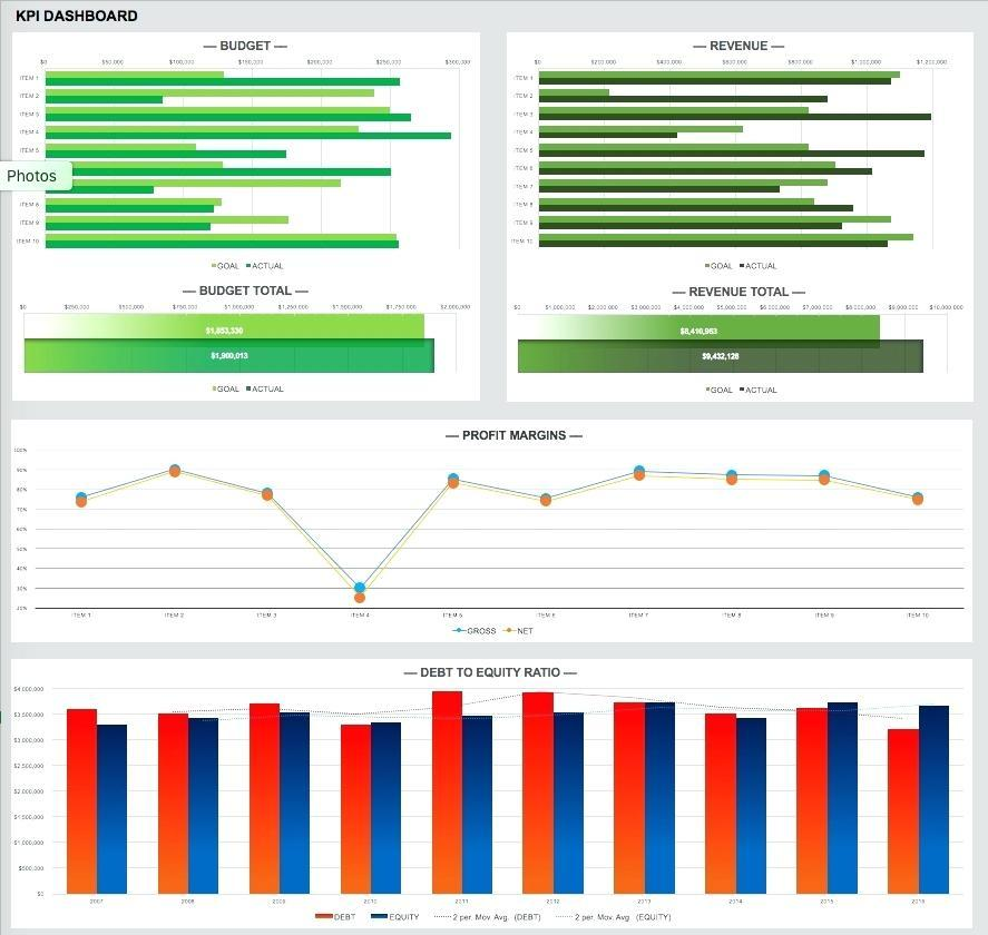 Excel Dashboard Templates Premium
