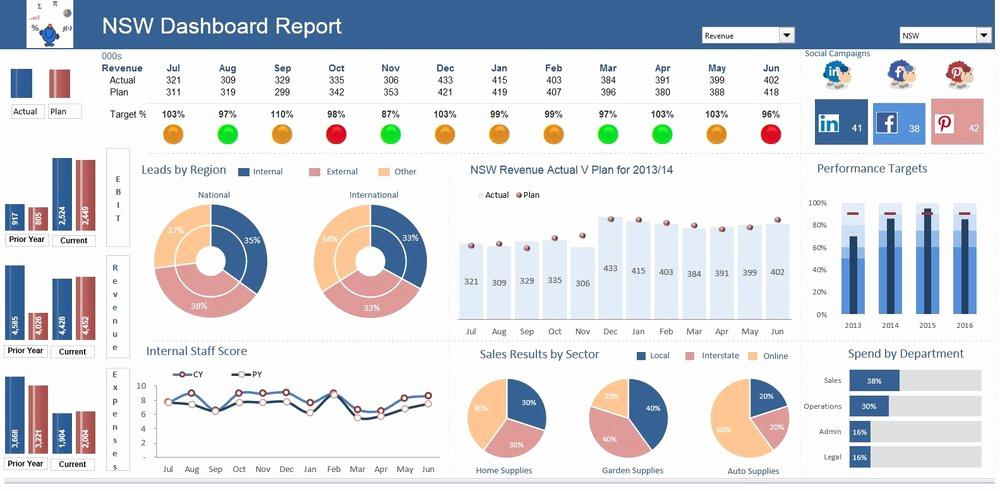 Excel Dashboards Templates Download