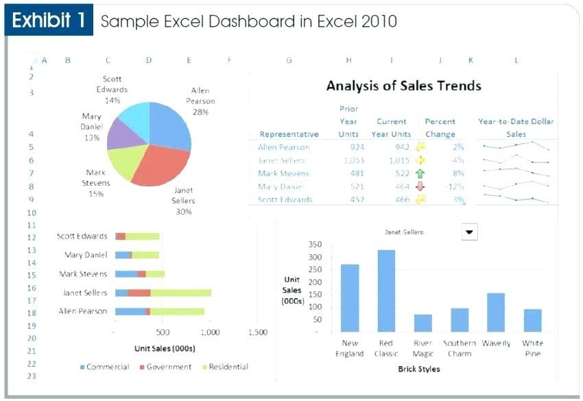 Excel Financial Dashboard Templates Free Download