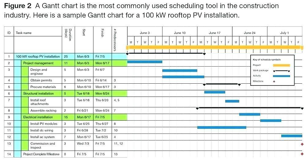Excel Gantt Chart Template 2018