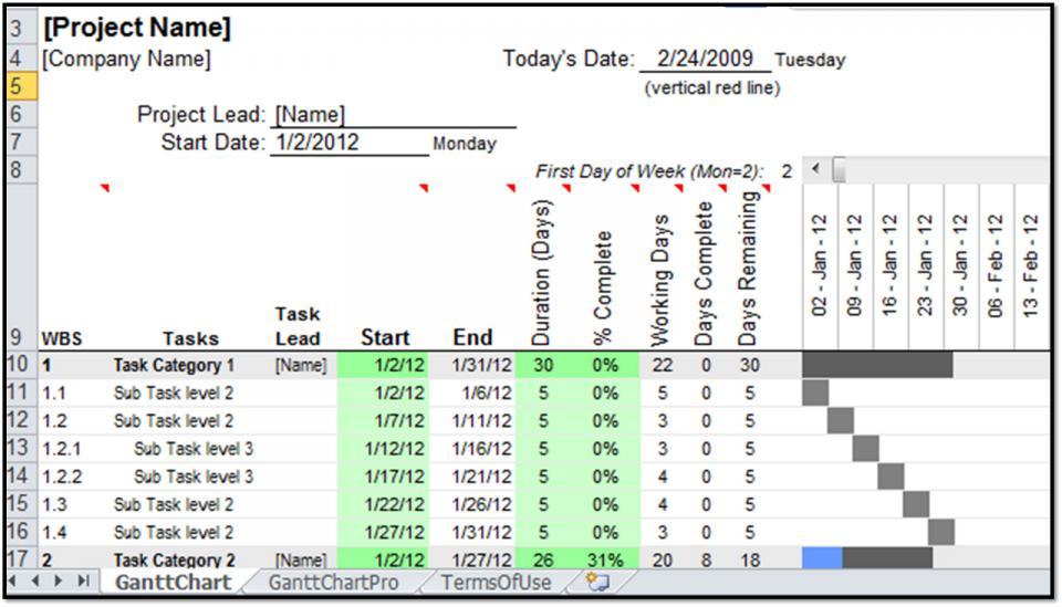 Excel Gantt Chart Template With Dependencies