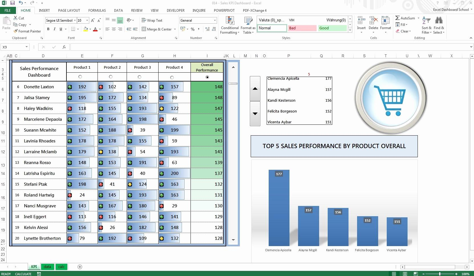 Excel Kpi Dashboard Examples