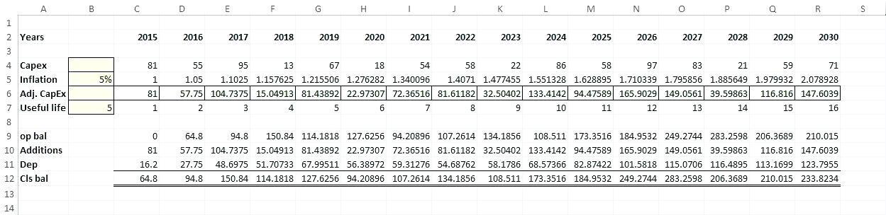 Excel Monthly Depreciation Schedule Template