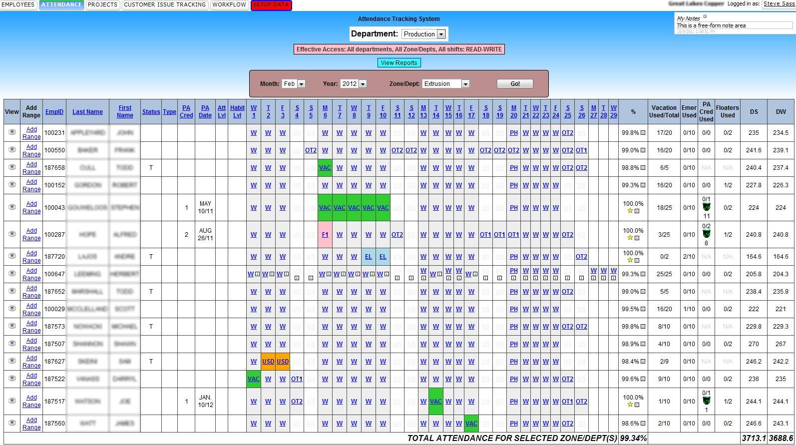 Excel Sales Charts Templates