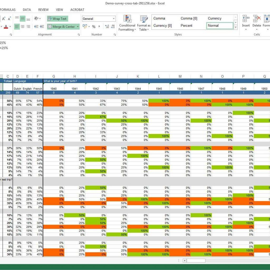 Excel Survey Data Analysis Template